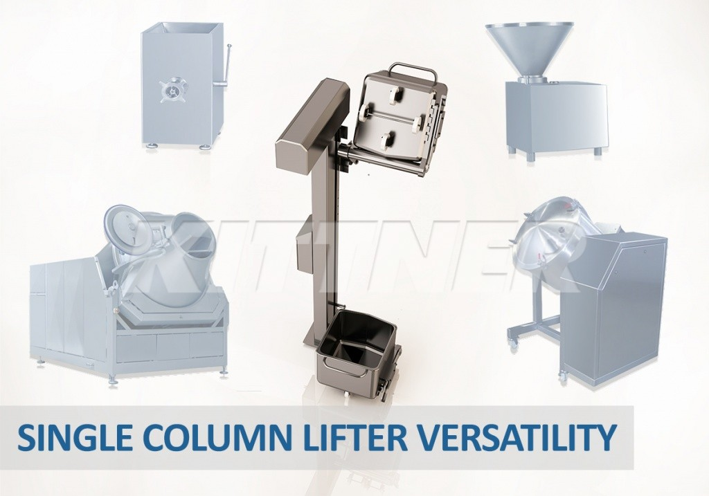 lifter discharge meat into tumblers, vacuum fillers, mixers, grinders, and formers